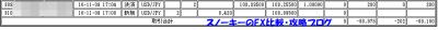 ループ・イフダン個人2016年11月-89180円