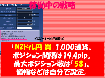 20170205トラッキングトレード検証NZドル円ロング