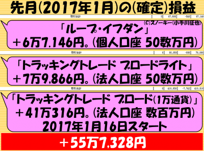リピート系FX トラップ系FXで月間50万円の利益が出せた理由3