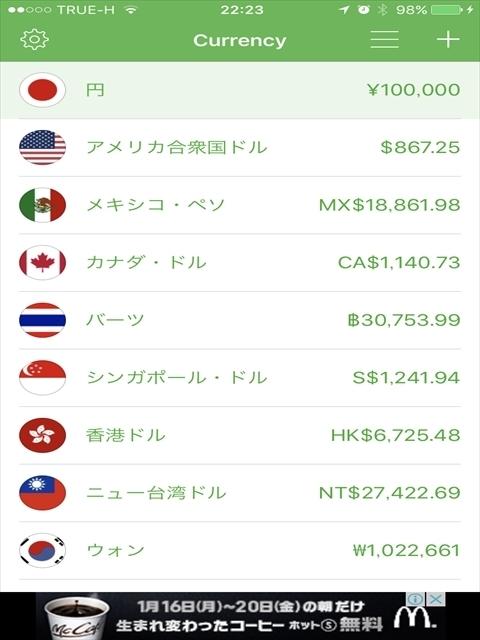 タイバーツ両替最新事情 現金とクレジットどちらがお得!?