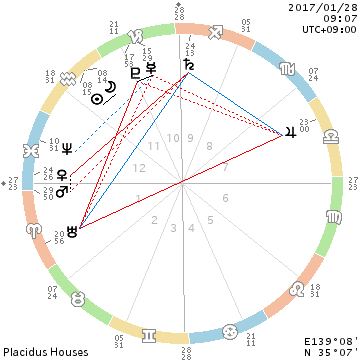 chart_201701280907.png
