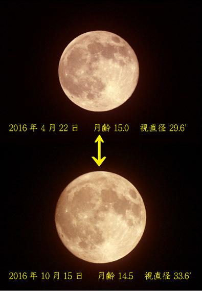 2016年満月 視直径の変化01