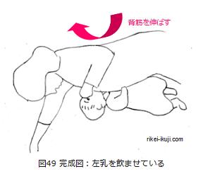 添い乳イメージ3