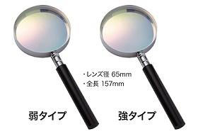 色覚体験レンズ