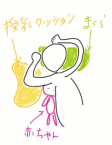 授乳スタイル