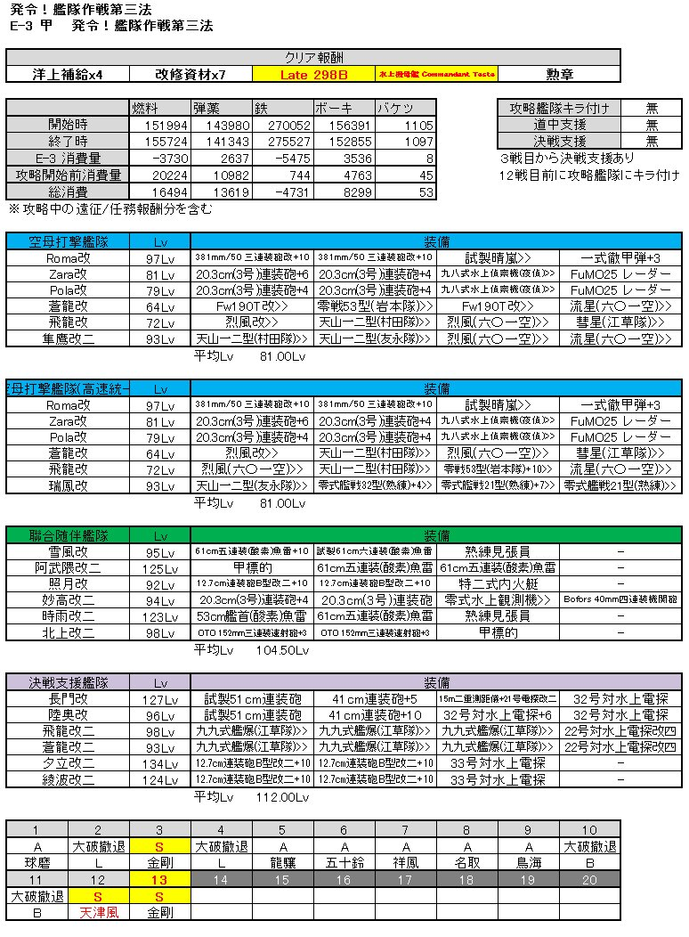 201611 E-3甲 突破