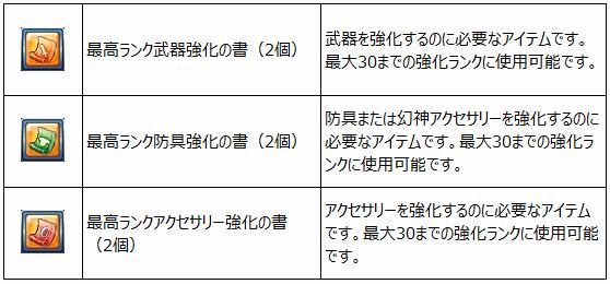 基本プレイ無料のアニメチックファンタジーオンラインゲーム『幻想神域』 ランクアップストーンなどが手に入る「NET CASH×幻想神域キャンペーン」を開催したよ~!!