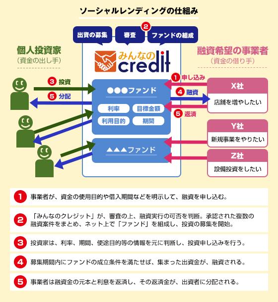 diagram201611119.png