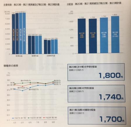 日本賃貸住宅投資法人_2016⑥