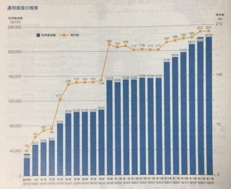 日本賃貸住宅投資法人_2016⑦