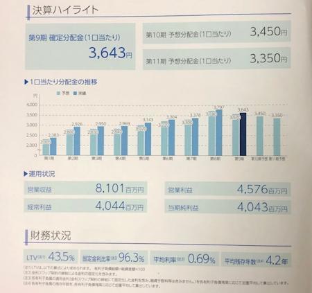 ヒューリックリート投資法人_2018⑥