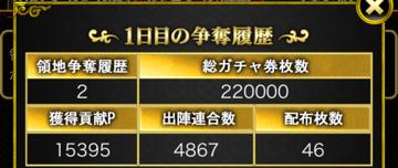1日目争奪履歴武田軍
