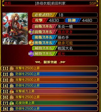 前田利家19-8凸