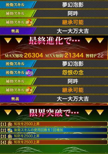 石田三成22LG(女)スキル