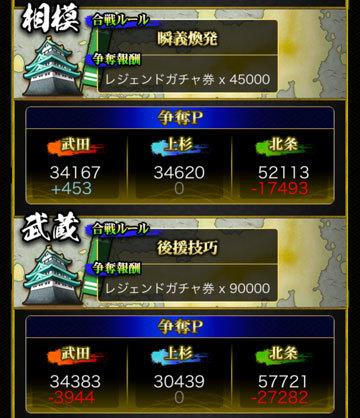 2相模・武蔵2日目