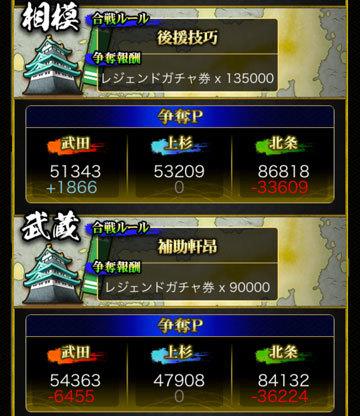 3相模・武蔵2