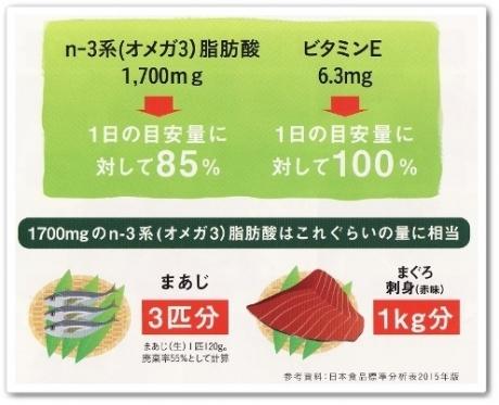 アマニ、エゴマ、オリーブ、アボカドオイル!4つが摂れる使い切り、細胞膜を助ける【ボタニカルオイルミックス】