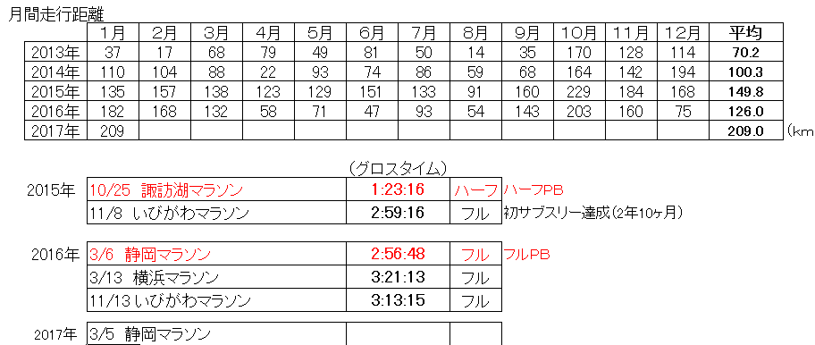 20170201080259b9a.png