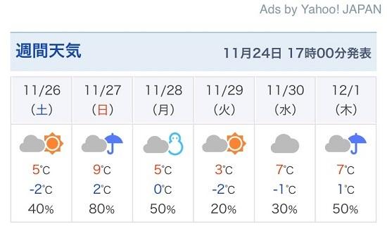 地鎮祭のお天気は雨?~雨男の本領発揮(笑)~