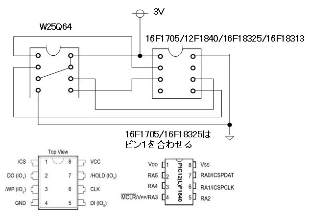 PIC電子オルゴールVer5_7で大容量SPIフラッシュメモリ(W25Q64)をサポート接続図