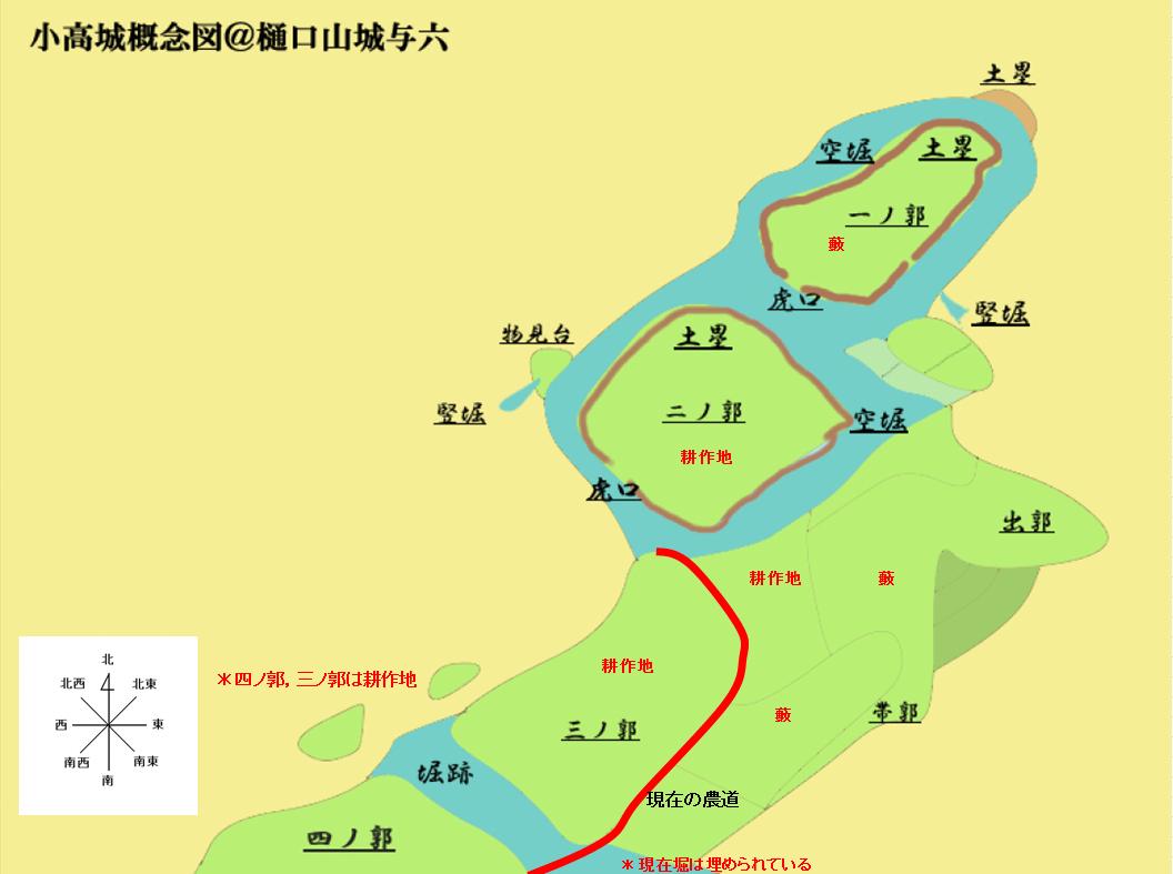 小高城概念図完成@ヤマシロ