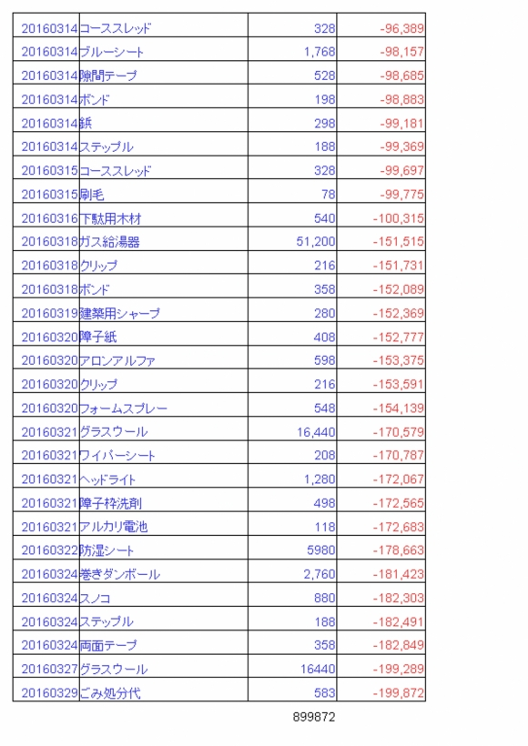 雑費20160331_5